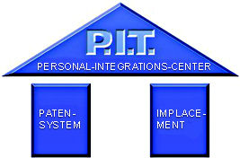 P.I.T.® Personal-Integrations-Training